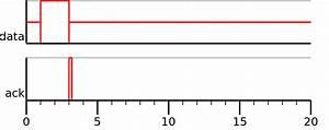 Dia Sheet Chronogram  Objects To Design Chronogram Charts
