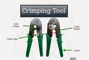 How To Wire  U0026 Crimp Rj45 In 6 Simple Steps  W  Images
