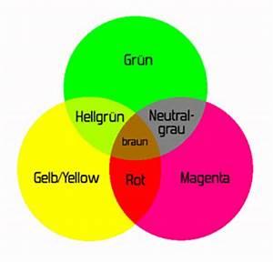 Farben Mischen Braun : farbenlehre ~ Eleganceandgraceweddings.com Haus und Dekorationen
