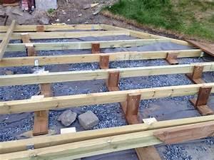 Fundament Für Terrasse : slurvete fundamentering av terrasse byggebolig ~ Yasmunasinghe.com Haus und Dekorationen
