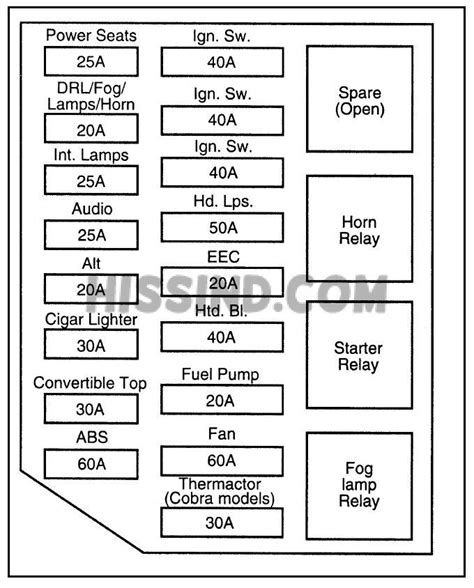 1994 Mustang Fuse Panel Diagram by 1994 1995 1996 1997 1998 94 95 96 97 98 Ford