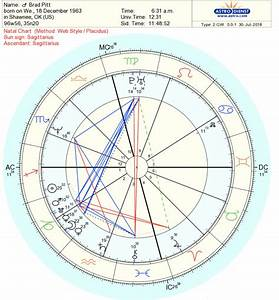 How To Read A Natal Birth Chart