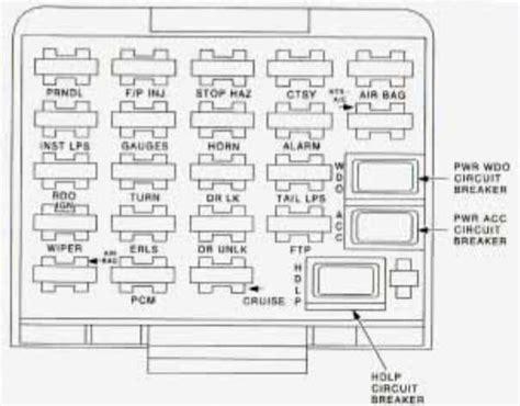 Pontiac Grand Fuse Box Diagram Auto Genius