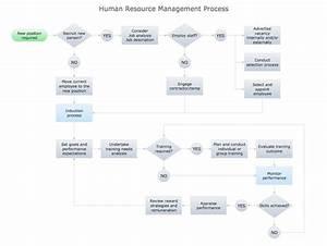 Building Hvac System Diagram  Building  Free Engine Image