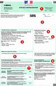Exces De Vitesse Amende : radar fixe amende moto plein phare ~ Medecine-chirurgie-esthetiques.com Avis de Voitures
