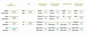 Spannungsabfall Kabel Berechnen : verdrahtung mit cat7 kabel loxone dokumentation ~ Themetempest.com Abrechnung