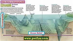 O1  Ocean Relief