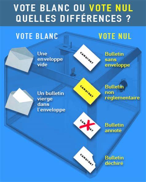bureau de vote ections professionnelles tout savoir sur le fonctionnement du bureau de vote faq