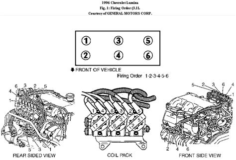 Need Diagram Replace The Spark Plug Wires