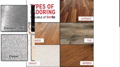 Types Of Flooring  Youtube