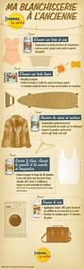 Bicarbonate De Soude Transpiration : ma blanchisserie l 39 ancienne pour nettoyer tous vos textiles starwax ~ Melissatoandfro.com Idées de Décoration