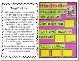 Interactive Post It Note Anchor Charts By Kim Adsit