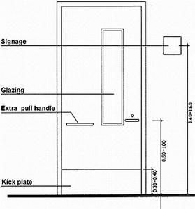 Wonderful Ada Door Pull Handle Ideas Best Interior - Ada bathroom door handle