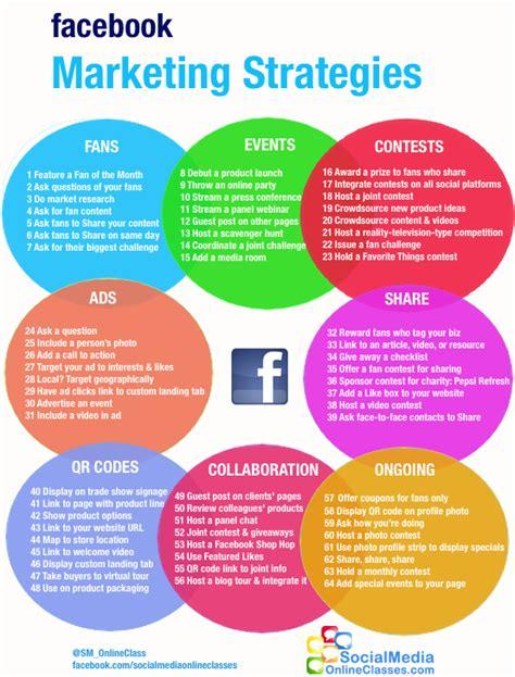 si鑒e social en anglais 13 infographies webmarketing et social media social reflex