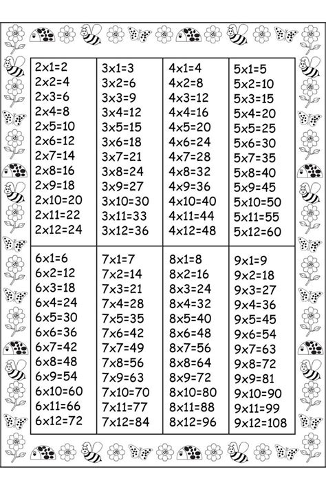 Best 25+ Times Table Chart Ideas On Pinterest