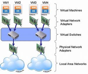 Inmon  Virtual Probe