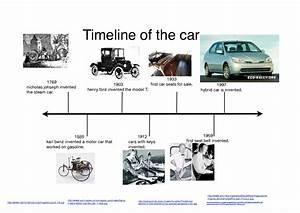 Automobile First Motor Car