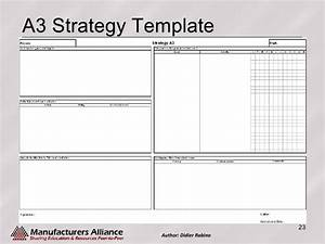 The gallery for --> Pdca Template