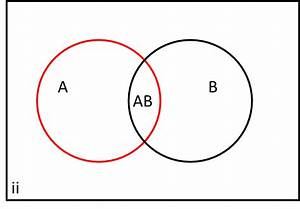 Probability   Venn Diagrams  Independent