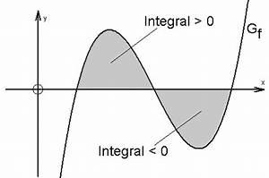Fläche Unter Parabel Berechnen : einf hrung in die integralrechnung ~ Themetempest.com Abrechnung