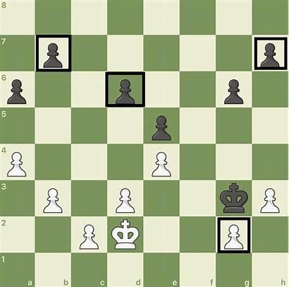 Pawns Backward Chess