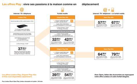 Orange Dévoile Ses Nouvelles Offres Mobiles, Et Les