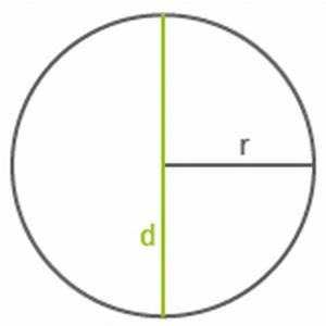 Radius Eines Zylinders Berechnen : fl cheninhalt und umfang von kreisen mathematik online lernen ~ Themetempest.com Abrechnung