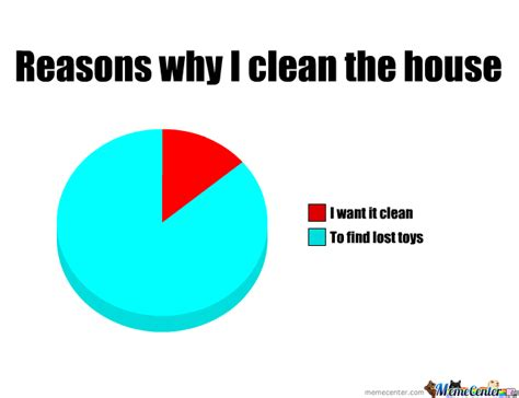 House Cleaning Memes - reasons i clean the house by troll warrior meme center
