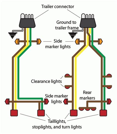 4 trailer wiring diagram trailer wiring diagram 4 wire 29 wiring diagram images