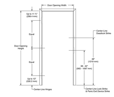 Cabinet Hardware Placement Standards by Pics For Gt Fire Door Dimensions