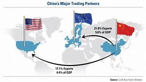 Will the ECB and Fed Follow Where China Leads? - U.S ...