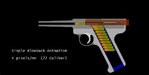 Blowback (firearms)   Military Wiki   Fandom