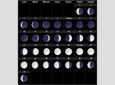 Calendario Lunar Enero 2019 Esoterismoscom