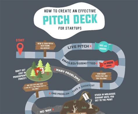 how to create an effective app startup pitch deck app developer magazine
