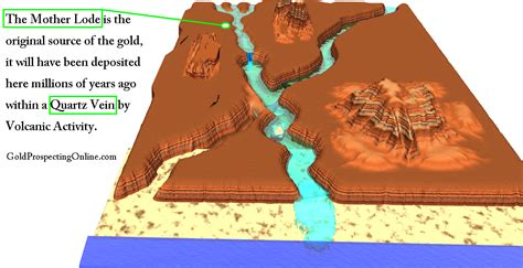Where To Find Gold In A River  Gold Prospecting Equipment. Oakland Employment Lawyer Local Movers Dallas. Personal Injury Lawsuit Settlement. Medical Dictation Software Chevy Concept Cars. Benefits Of A Performance Management System. Charleston Auto Salvage Pcb Layout Techniques. Best Sites To Buy Domain Names. Truck Repair Shop Management Software. Nursing School North Carolina