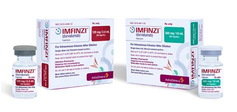 And since its fda approval to prevent migraines, emgality has. Imfinzi Gets Accelerated Approval for Urothelial Carcinoma ...
