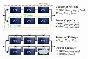 Pv Modules Connected In Series And Parallel