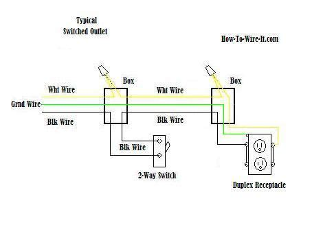 Wire Schematic Switch Schematic Combo Diagram Power To Constant by Wire An Outlet
