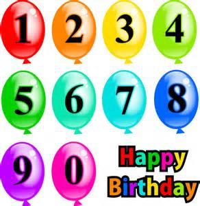 Number Birthday Balloon Clip Art