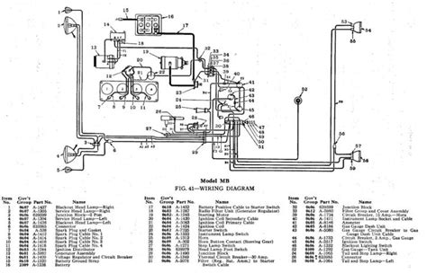 Willy Mb Battery Wire Diagram by Hotchkiss M 201 Willys Mb