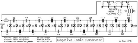 High Voltage Happiness How Make Negative Ion