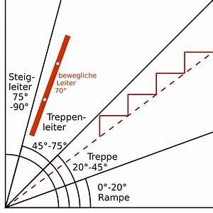 Steigungsverhältnis Treppe Berechnen : treppensteigung wikipedia ~ Themetempest.com Abrechnung