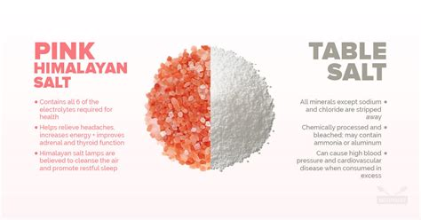 what do himalayan salt ls do pink himalayan salt vs table salt which is better and why
