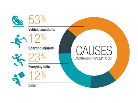Symptoms, Causes & Treatment