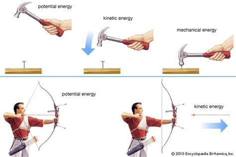 Matter & Energy  Ms Lohitsa's Science Classes