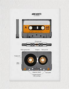 Anatomy Of An Audio Cassette Tape