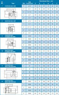 HD wallpapers printable refrigerant pressure temperature chart