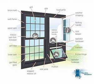 Exterior Window Parts Diagram