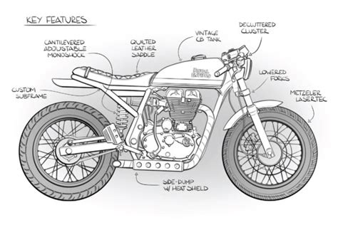 Federal Moto Spice Up The Royal Enfield Continental Gt