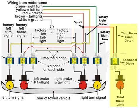 Wiring Cadillac Srx That Third Brake Light